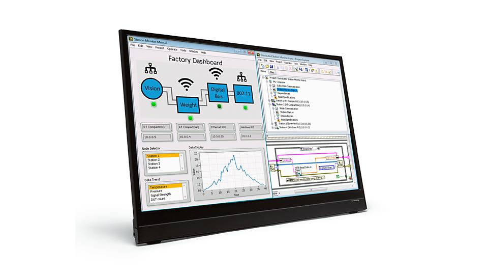 What Is Labview Ni