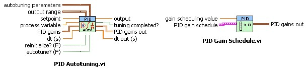 PID Theory Explained - National Instruments