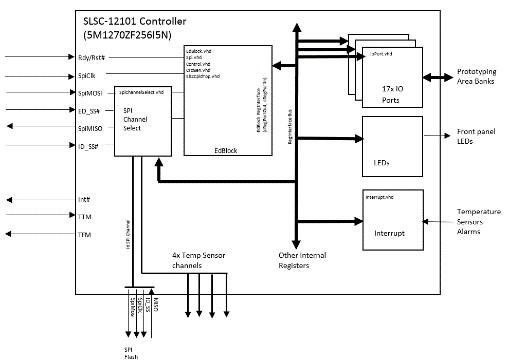 SLSC-12101