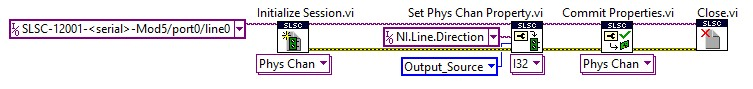configure the direction of line 0 of port 0 to a digital output, this is the path for PWM output