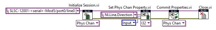 configure the direction of line port to a digital input, this is the path for the digital input