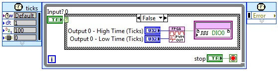 LabVIEW FPGA code shows a how to generate a PWM output signal