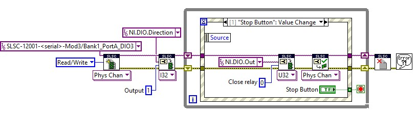 uses an event structure (to avoid generating unnecessary traffic to the SLSC chassis)