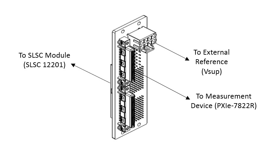 the connections for the RTI to the external reference, the measurement device and to the SLSC-12201 module