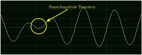 Pulse-Shape Filtering in Communications Systems - National
