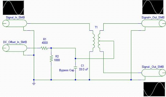 Benefits of SMC-Based Arbitrary Waveform Generators for I/Q Signal