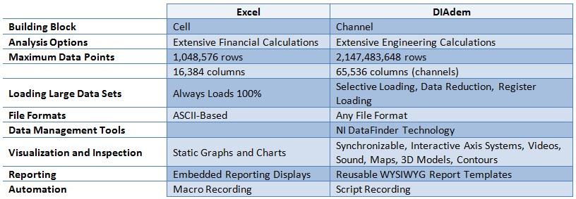 Learn matrix calculation excel