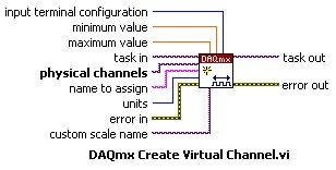 NI-DAQmx Create Virtual Channel function creates a virtual channel and adds it to a task