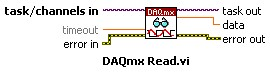 DAQmx Read