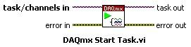 DAQmx Start Task