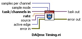 NI-DAQmx Timing