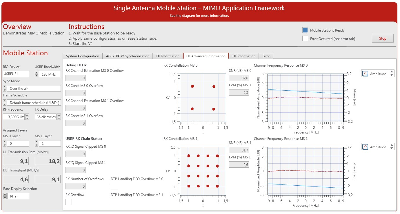 5G Massive MIMO Testbed: From Theory to Reality - National Instruments