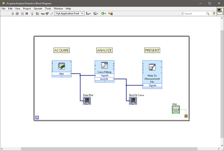 Use LabVIEW to Gain Insights From Measurement Data