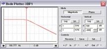 Inst_Panel_Bodeplotter