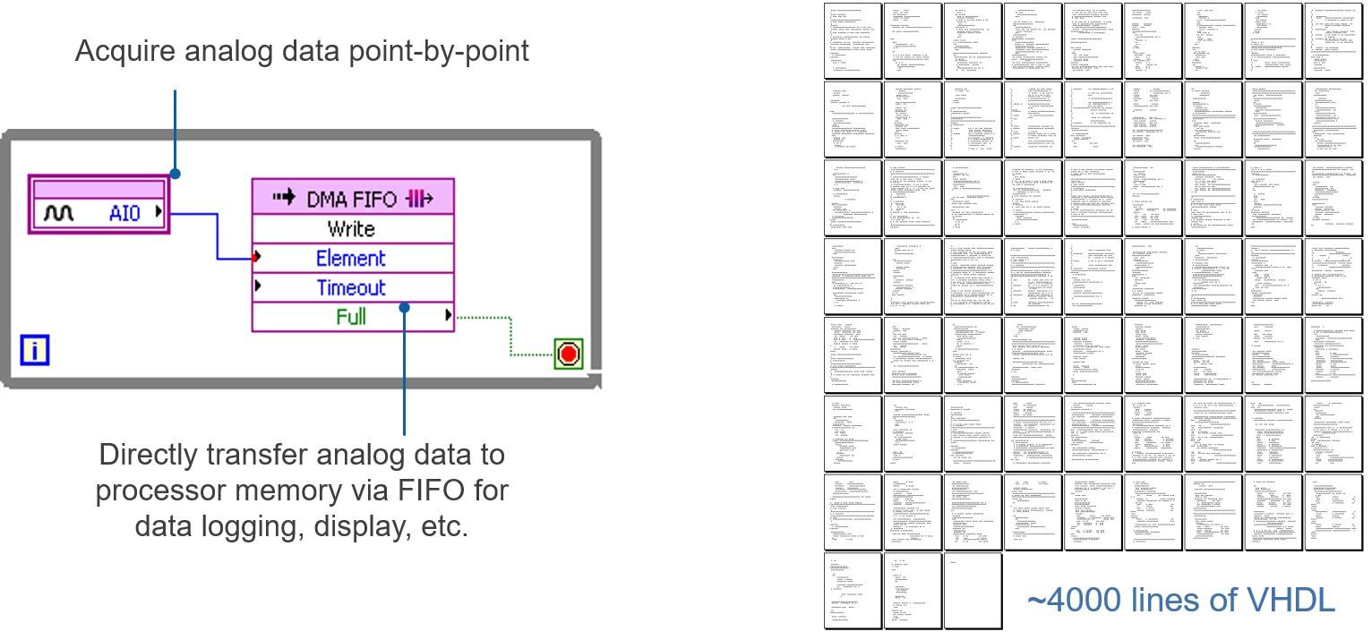 FPGA Fundamentals - National Instruments
