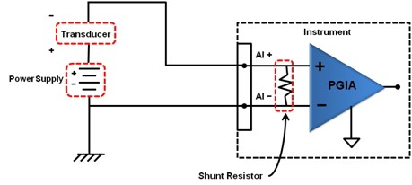 Wondrous Fundamentals System Design And Setup For The 4 To 20 Ma Current Wiring 101 Capemaxxcnl