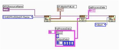 Fantastic Profibus Daisy Chain Wiring Diagram Get Free Image About Wiring Wiring Digital Resources Sulfshebarightsorg