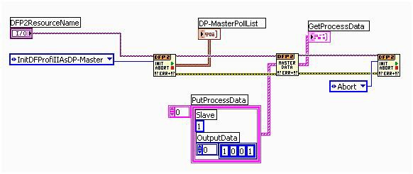 Enjoyable Profibus Overview National Instruments Wiring Digital Resources Timewpwclawcorpcom