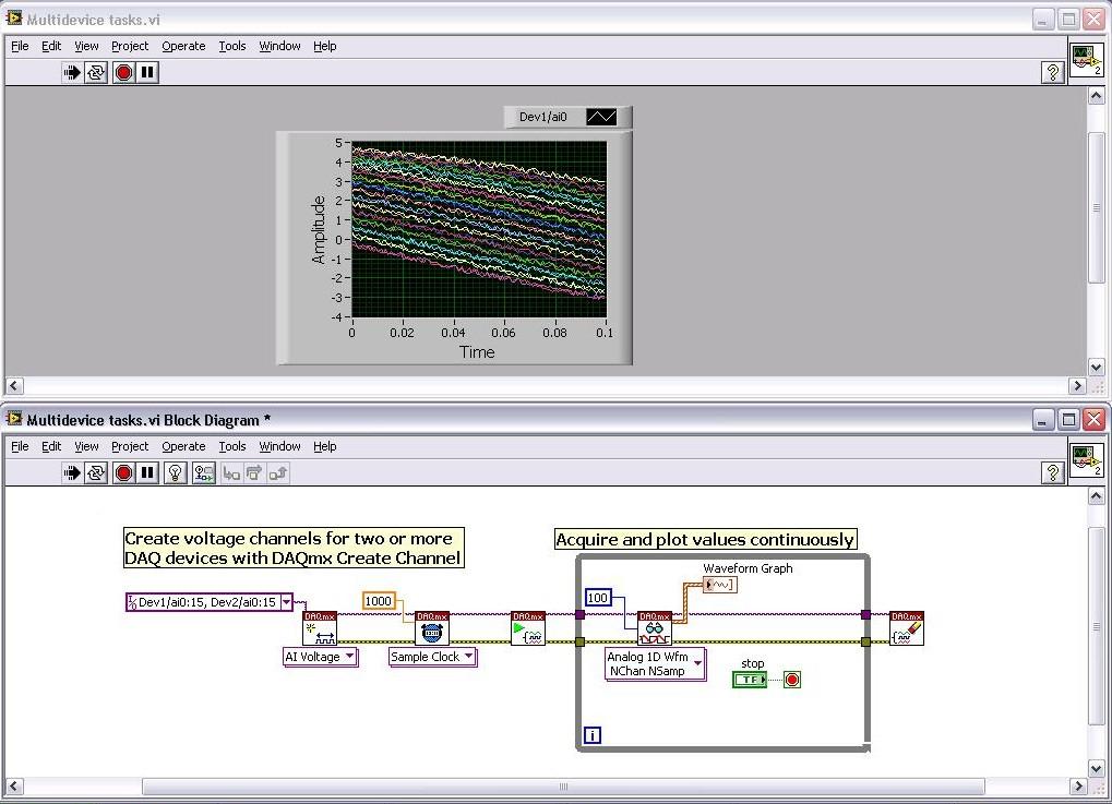 Le logiciel driver NI-DAQmx facilite la synchronisation de deux ou plusieurs matériels Série X avec les tâches sur plusieurs périphériques