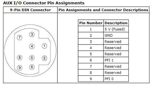 9 Pin Din Cable For The Ni Dmm, 5 Pin Din Plug Wiring Diagram