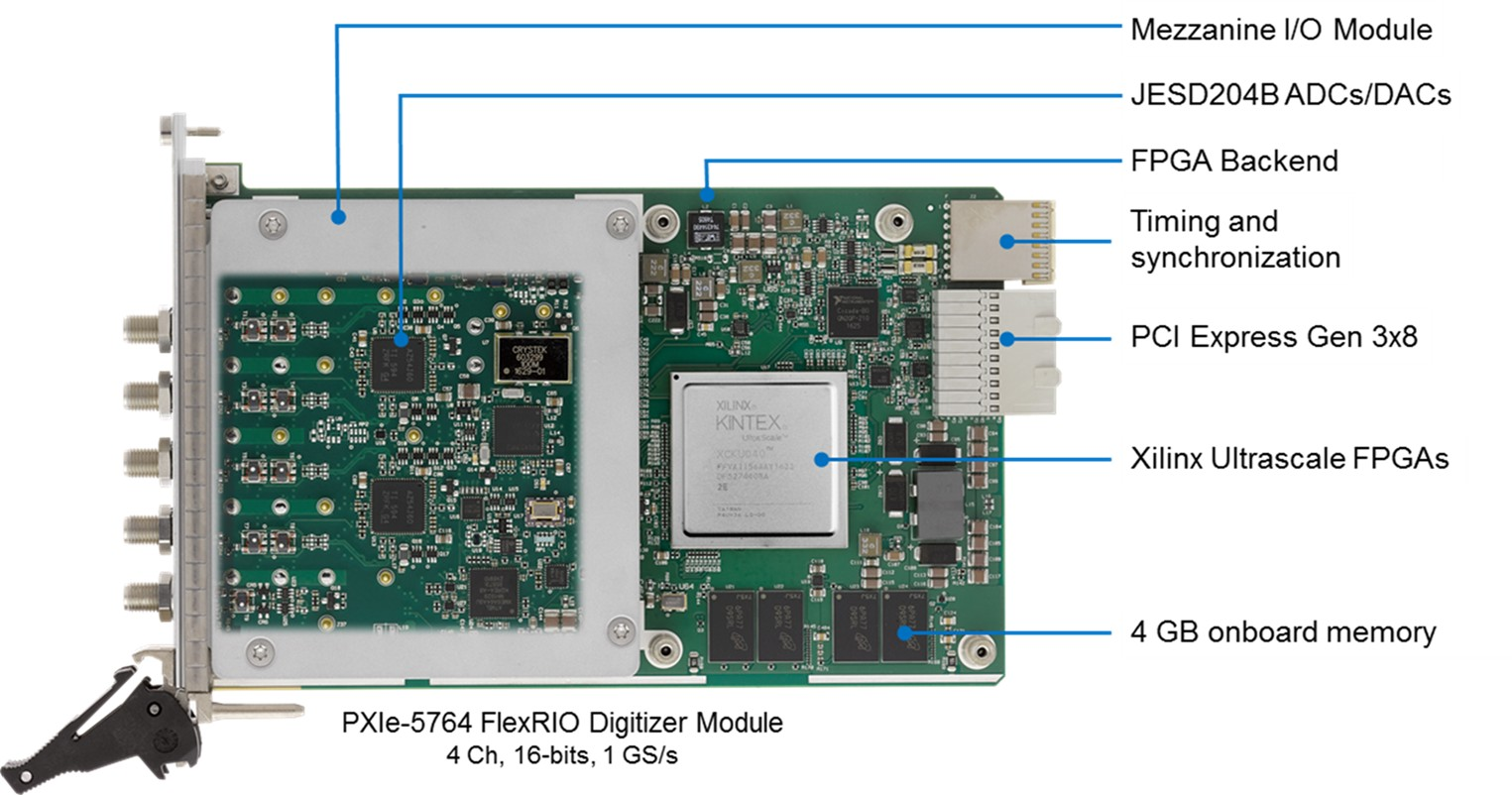 Introduction to the New FlexRIO Modules with Xilinx Kintex