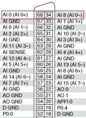 NI DAQ PCIe-6361 PXIe-6361 Partial Pinout Pins 68 and 34