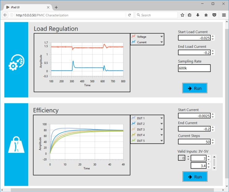 Quickly Visualize Test Outcomes with LabVIEW NXG - National