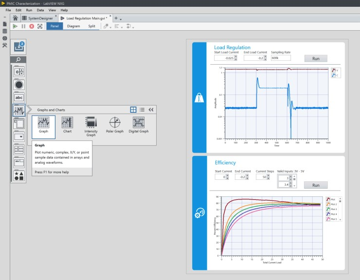 Quickly Visualize Test Outcomes With Labview Nxg Ni