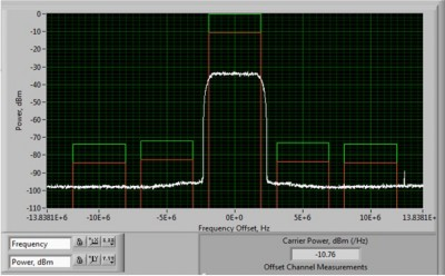5 RF Transmitter Measurements Every Engineer Should Know - National
