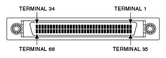 68-pin SCSI 0.050 D-Type Female Receptacle Connector Pinout