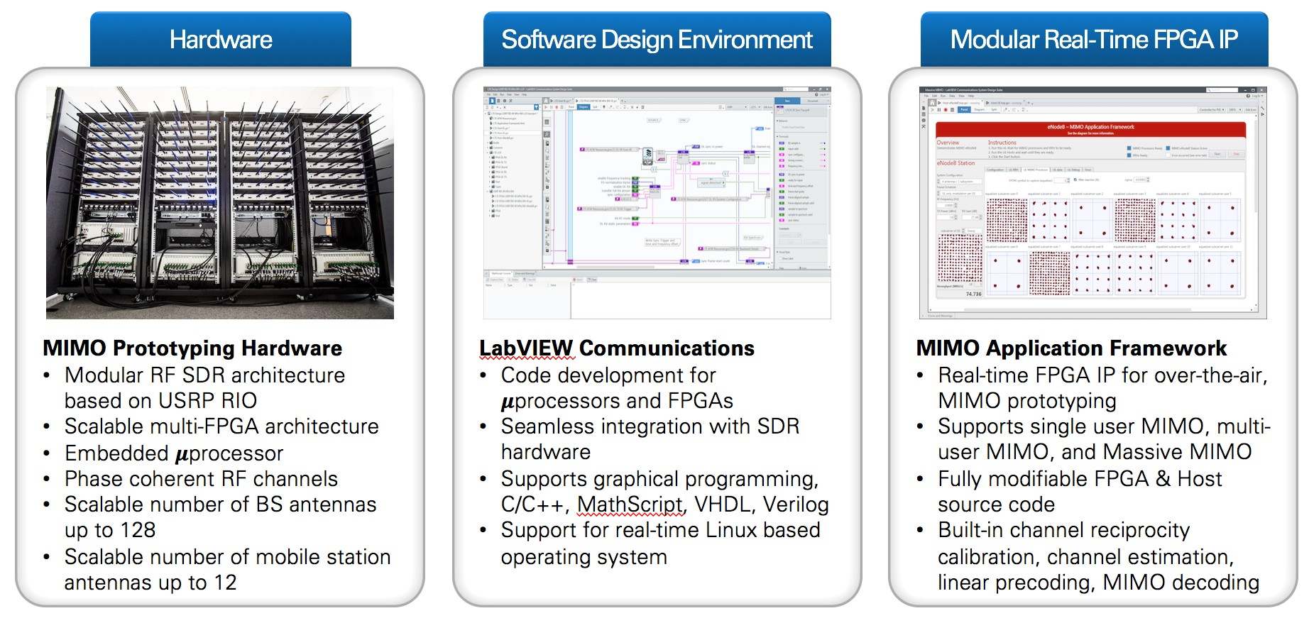 The MIMO Prototyping System is a complete multiuser MIMO prototyping solution including hardware, software, and IP