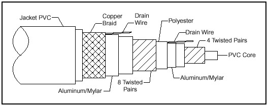 gpib cable wiring diagram eliminate noise in your gpib system national instruments  eliminate noise in your gpib system