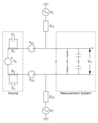 유도성 및 용량성 노이즈 전압 커플링의 회로 모델,National Instruments,한국내쇼날인스트루먼트