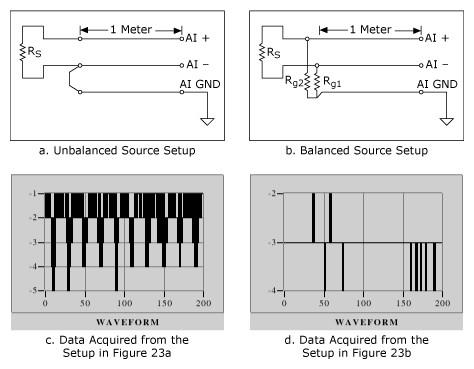 소스 설정과 수집한 데이터,National Instruments,한국내쇼날인스트루먼트