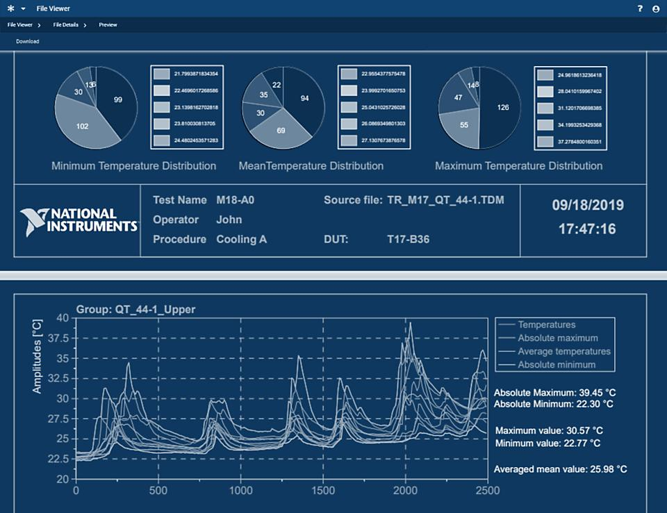 Shows interactive selection of data analysis script and a resulting report that is generated