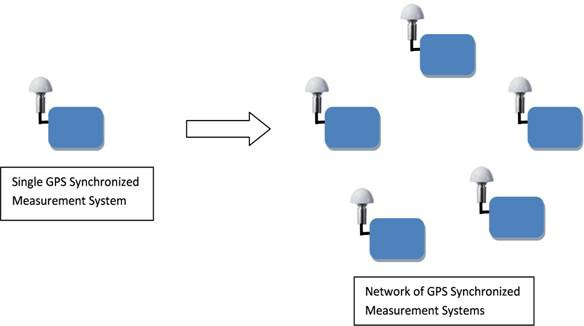 gps network.jpg