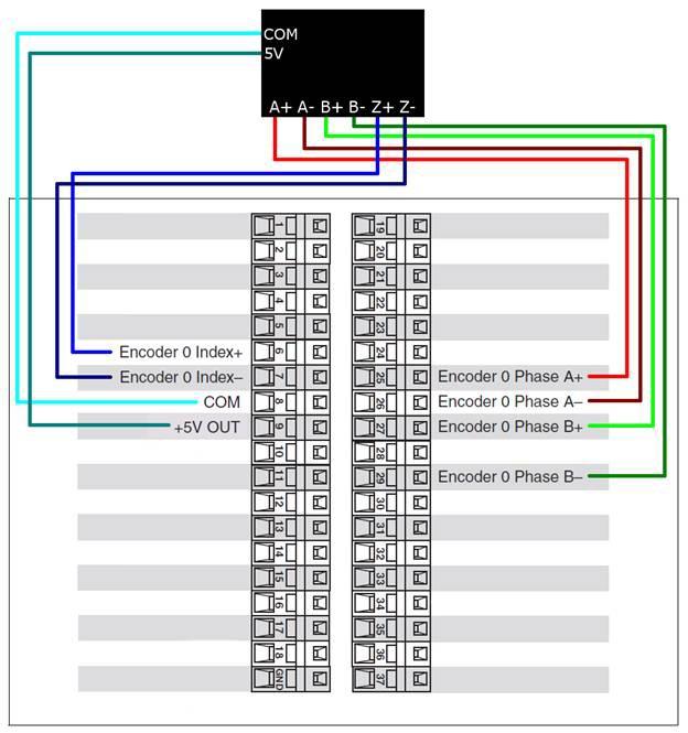 9512 9514 diff encoder.bmp