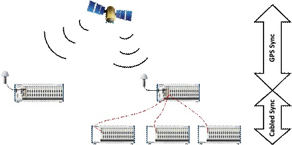 cabled vs GPS.png