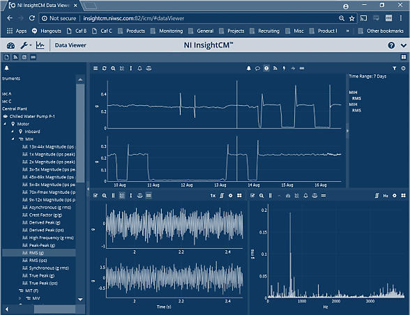 What Is InsightCM Software? - National Instruments