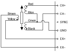 plc to lvdt wiring diagram read all wiring diagram LED Wiring Diagram
