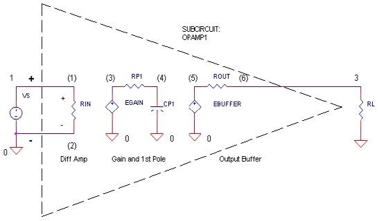 Basic Analog Circuits - National Instruments