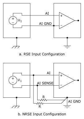 플로팅 신호 소스 및 단일 종단형 설정,National Instruments,한국내쇼날인스트루먼트