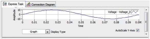 Use NI-DAQmx driver test panels to quickly test and troubleshoot signals.