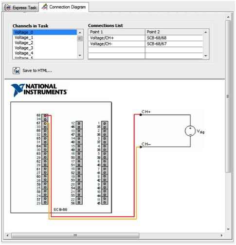 Hardware Integration with NI LabVIEW - National Instruments