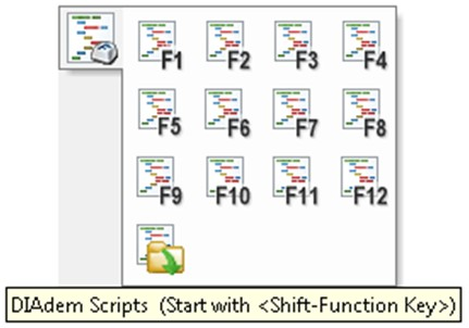 Shortcut for Commonly used Scripts