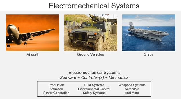 Electromechanical Systems in Vehicles