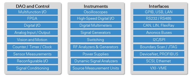 Ni Pxi Modular Instrument Design Advantages Ni