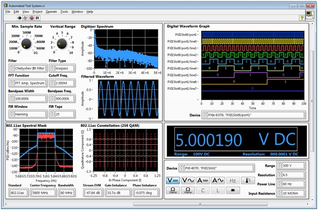 Combine all of the most important information from a test system into an application-specific GUI using LabVIEW for engineers or test system operators