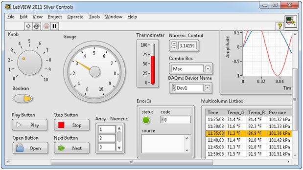 Choose from a variety of engineering-focused controls and indicators to create a custom interface