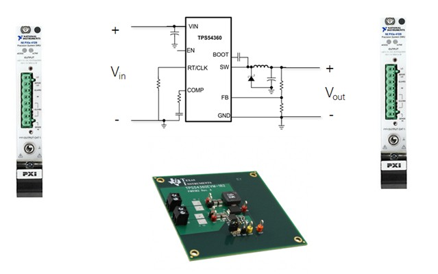 Step-down converter from Texas Instruments